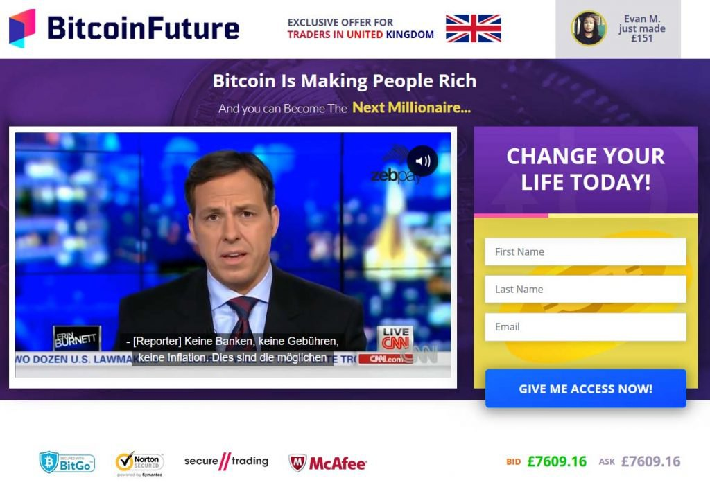 Bitcoin Future Review